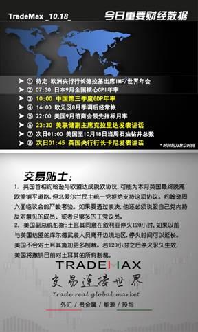 襄阳股票配资公司TradeMax每日市场(10月18日)