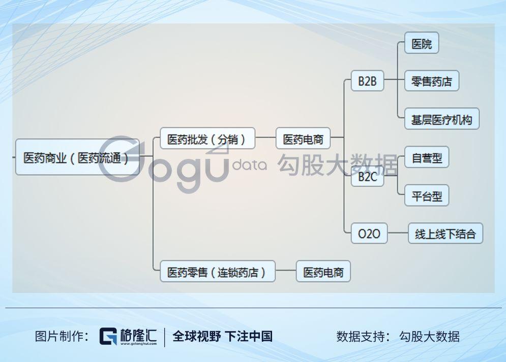 http://www.xqweigou.com/dianshangrenwu/68486.html