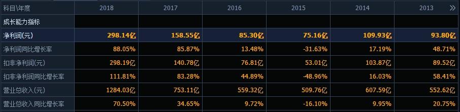 议市厅丨市值飙升30倍,每天8000多万元净利润,360亿货币资金的现金奶牛,中国水泥看海螺究竟在什么地方?