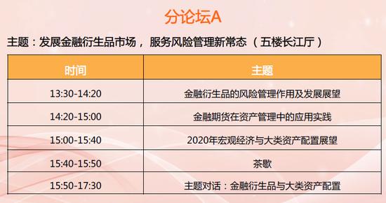 第十届期货机构投资者年会于10月31日在上海举办