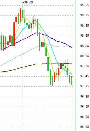 市場周評:美聯儲降息、中美貿易局勢沖擊全球 市場風暴勢將更猛烈