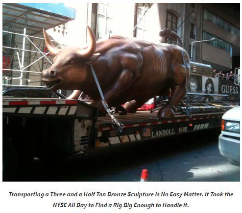 """伫立华尔街30年,象征""""牛市""""的铜牛要搬家了!原因却有点尴尬"""