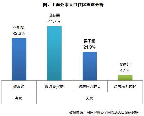2021 上海 流动人口_流动人口婚育证明图片