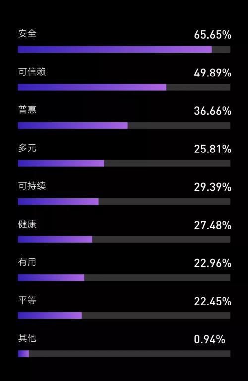 �曇悖��蝛園�W�砍���蝘���������霈斤�亥��� 頞�92%��霈輯��蝵桐縑蝘�������