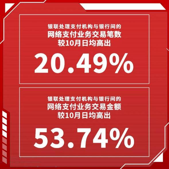图片来源:中国银联