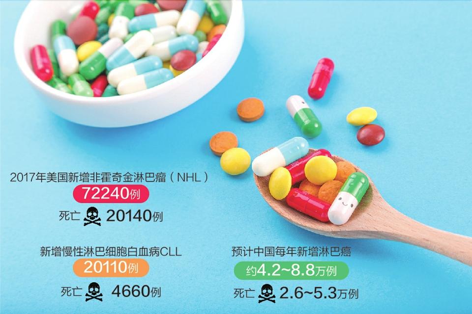 http://www.umeiwen.com/yangshengtang/1088371.html