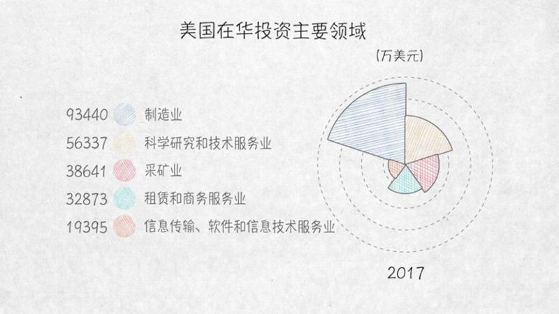 与外资共赢——100张图回答,为什么说我们是开放的中国【三】