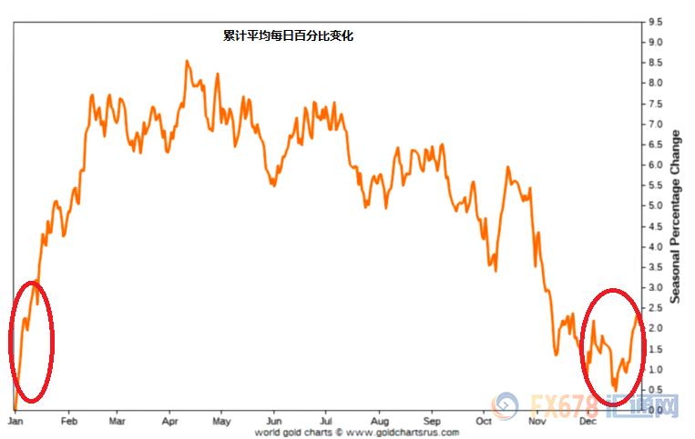 全球资讯_全球负收益债券与金价之间的关系