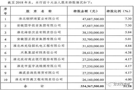 http://www.ahxinwen.com.cn/anhuifangchan/92845.html