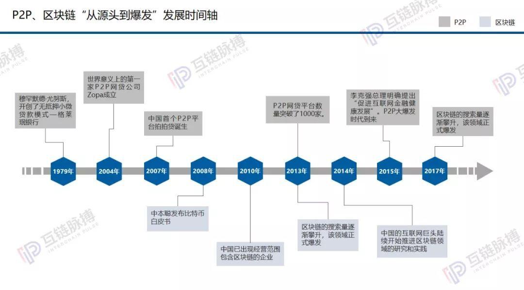 http://www.reviewcode.cn/shujuku/96485.html