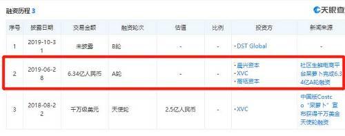 http://www.xqweigou.com/dianshangyunying/85017.html