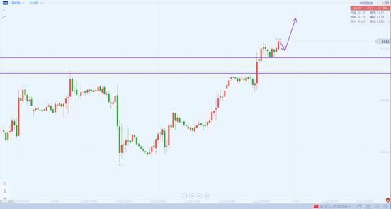 李生论金:黄金即将挑战日线级别阻力,原油继续低多不变