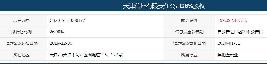 天津信托混改大幕开启:两大股东59.4亿转让77.58%股权 前11个月实现净利3.57亿