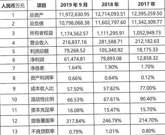 星展银行(中国)2020年度拟发同业存单140亿