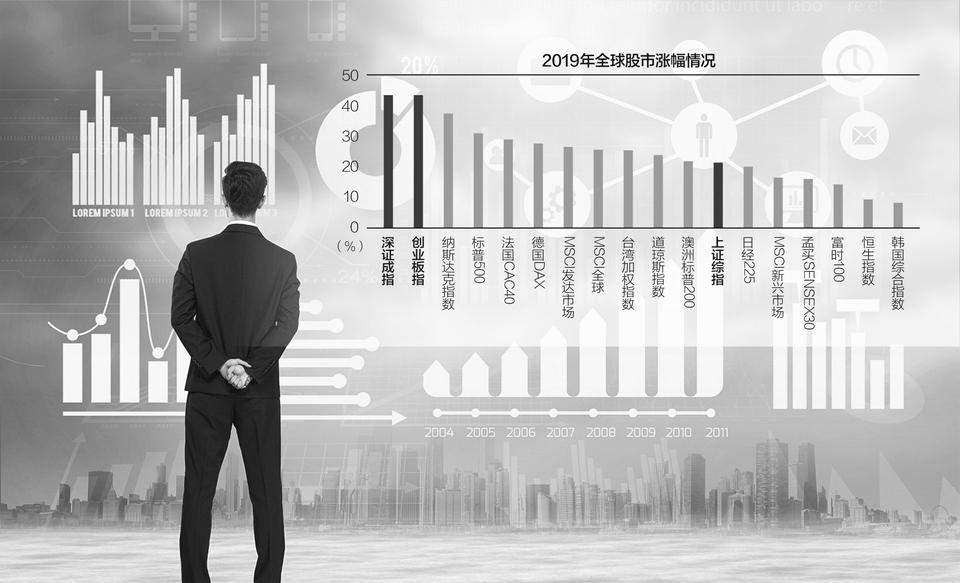 """50余位首席经济学家展望2020:经济能否""""保6"""" A股还会牛下去?"""