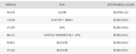 """此外,回顾2019年12月9日,中国证券业协会发布了IPO网下新规配售""""黑名单"""",银叶投资旗下的银叶宏观配置18号私募证券投资基金,被拉黑的时间是一年,从2020年12月10日到2020年12月9日。"""