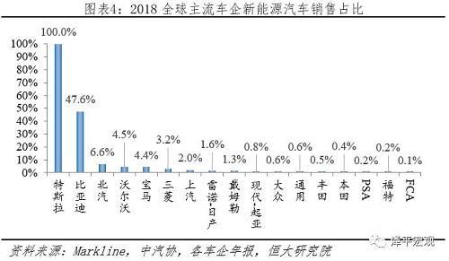 2 政策端:各国加快电动化转型,欧盟最积极、中国次之、日本随后、美国最保守