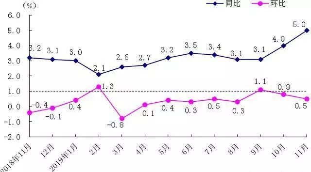 深圳的人口_24日零时起经深圳口岸来深所有人员均需做核酸检测