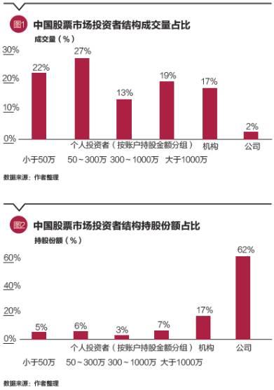 张晓燕:金融科技赋能智慧财富管理   封面专题