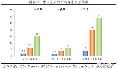 中美实力对比: 科技、民生、教育、营商