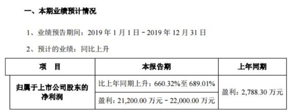 南华仪器2019年净利预增660%-689%,杨耀光兄弟俩控股近三成却无法控制公司遭深交所问询