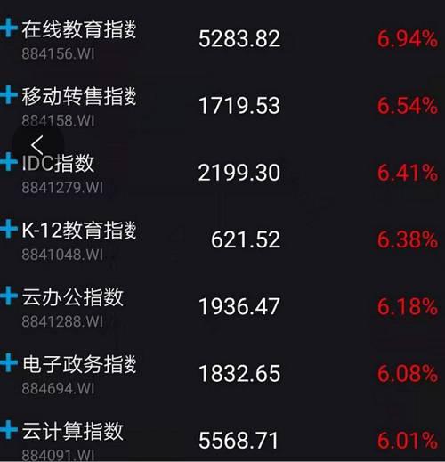 股民沸腾了!疫情、中美贸易都有大利好,创业板狂飙12%!更有新基金热销,外资疯狂买入…