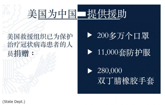 第三方机构:254家外资企业捐赠13.78亿元,美企排第一