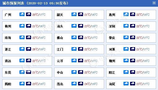 广东今明天多地连降暴雨 后天强冷空气入侵风雨再起