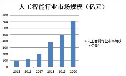 http://www.reviewcode.cn/yunjisuan/118989.html