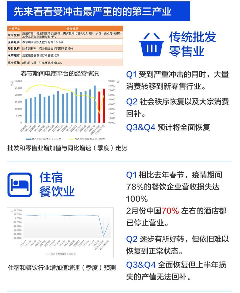 和讯职场幼知识:透视疫情对中国经济影响