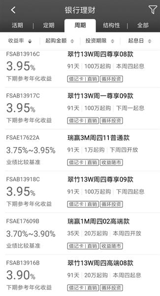 杭州的稳健型投资者都在买它们