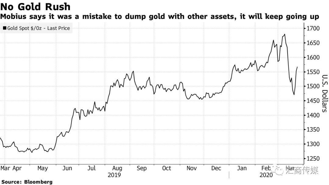 曾精准预测黄金牛市的华尔街大佬又唱多:人们应该持有黄金,适时增持