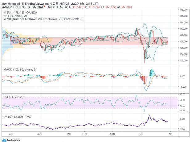 东京外汇股市日评:日经指数区间盘整 美元兑日元汇率小幅回落