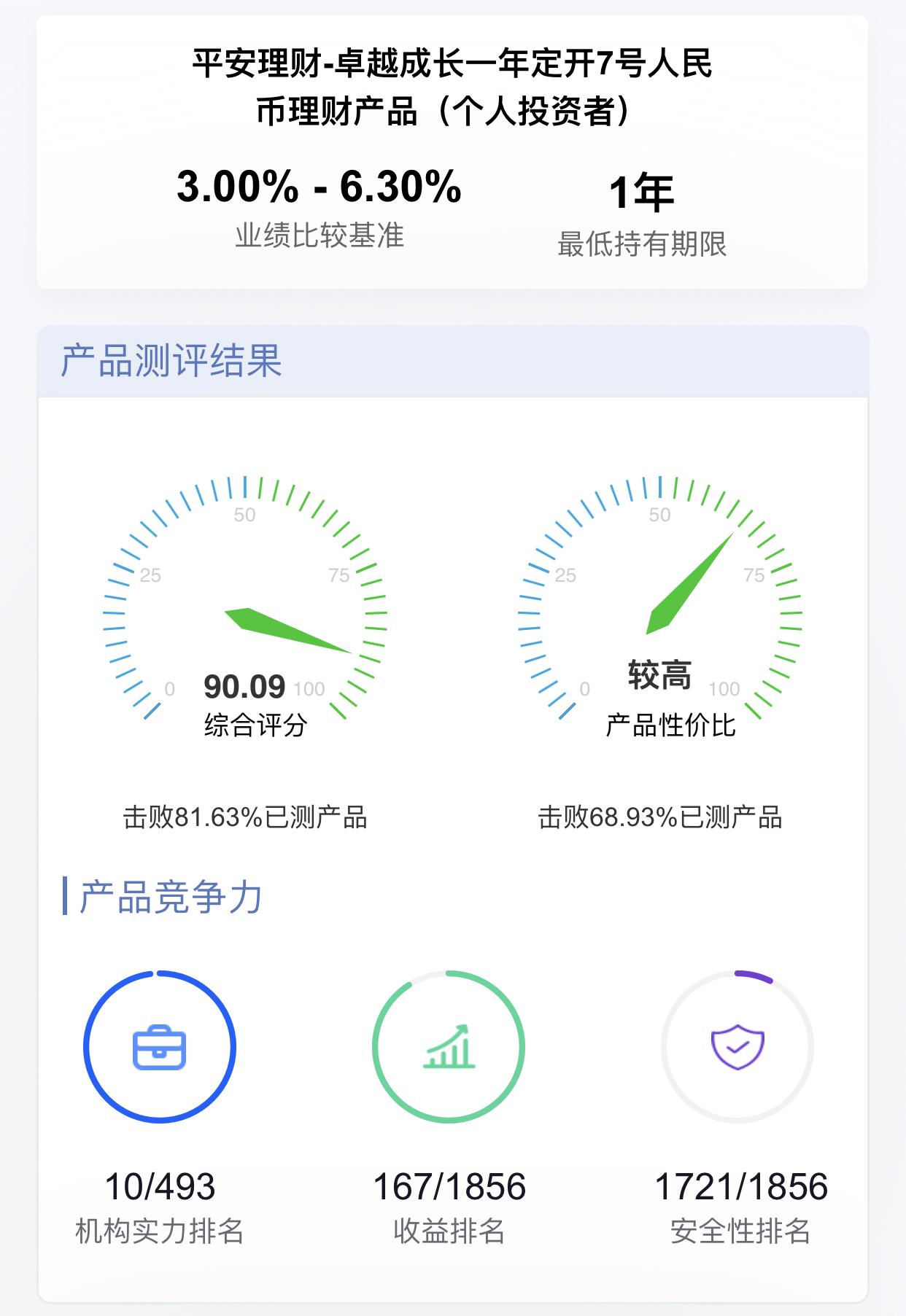 理财产品测评:平安银行・平安理财-卓越成长一年定开7号(个人)人民币理财产品