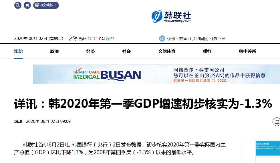2020年一季度gdp环比_午间要闻|2020年二季度GDP增长3.2%;61城房价环比上涨;低风险地...