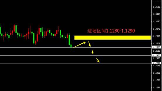 利宗效:美元指数很难大幅上涨!下一步是什么?