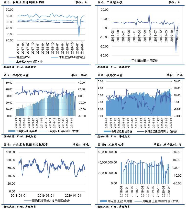 6月股指期权策略
