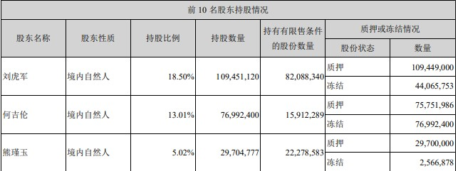 亏大了!联建光电8.6亿收购的子公司如今10万