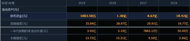 """11.5亿债务逾期,紫鑫药业债务危机爆发!营收净利双双下滑,控股股东100%股权质押频繁""""爆仓"""""""