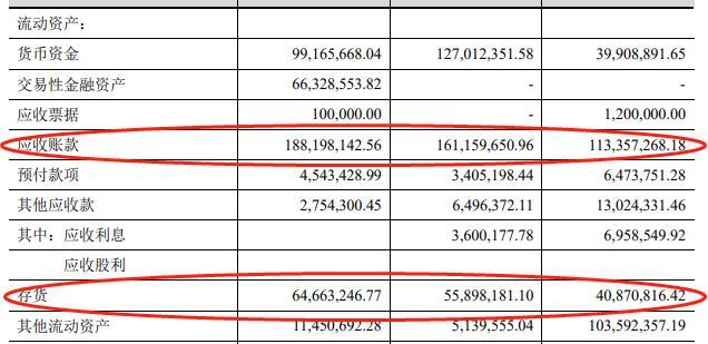 圣湘生物IPO:营收增速下滑,毛利低于同业,产品研发能力持续不足,截至2019年末公司累计亏损2823万