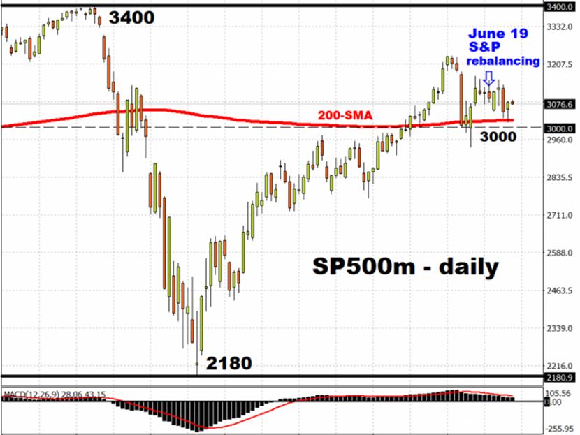 """重磅预警!今日美股将迎来""""一剂猛药"""":涉及9万亿美元 VIX恐慌指数也传递重要信号……"""
