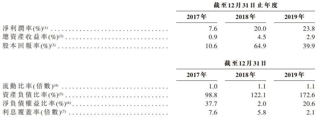 港龙中国地产IPO启动招股,打破内房企港股上市5个月空档期