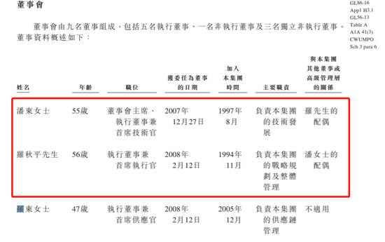 """""""蓝月亮正式提交港股招股书:营收70.5亿 毛利率超60%"""