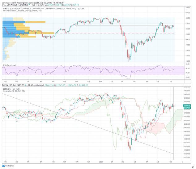 �|京外�R股市日�u:日�指�敌》�下跌 美元�度赵��R率回落