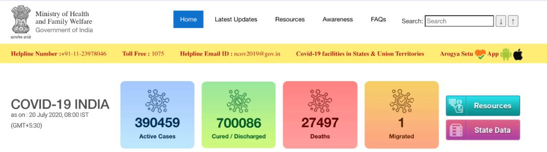 印度成全球第三个确诊超100万的国家,十个数据看疫情