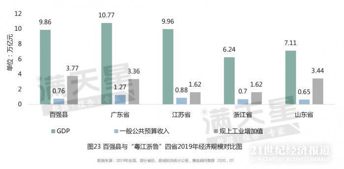 三产占gdp_福州市持续做大做强服务业三产占GDP比重不断上升