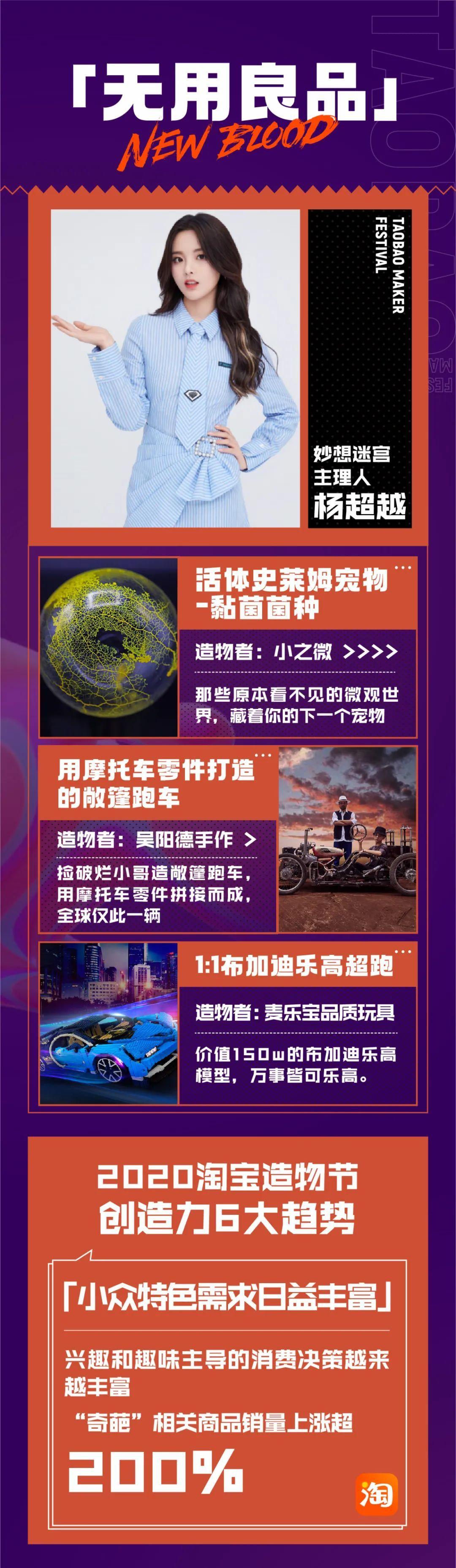 事关8亿中国人!年度重磅大数据透露:90后,00后们正在悄悄创造出六大新风口