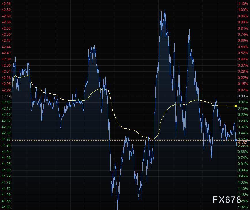 8月7日财经早餐:美元触及27个月低位,黄金逼近2070再创历史新高,白银涨逾7%,非农报告将出炉
