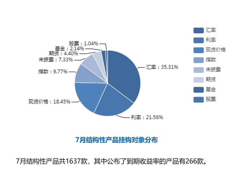 再创新低!银行理财产品收益率下滑至3.77%