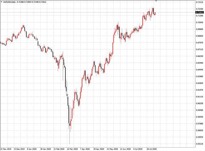 TradeMax每日市场(08月11日)
